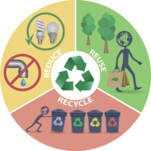journee-mondiale-du-recyclage-regles