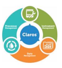 Notre solution Claros